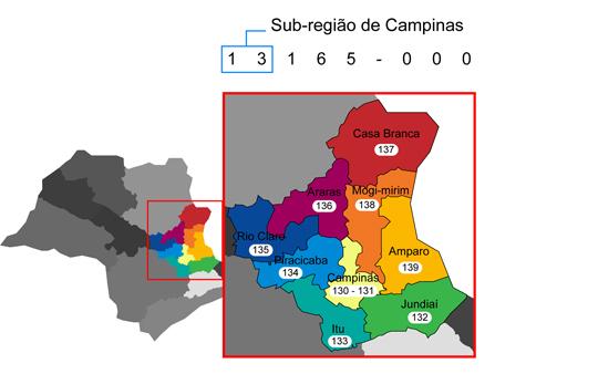 Estrutura do CEP das cidades